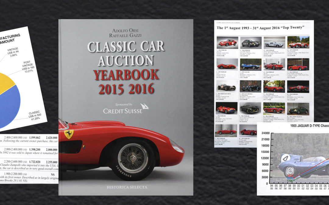Market/Auctions Archives - Page 13 of 45 - The Classic Car Trust